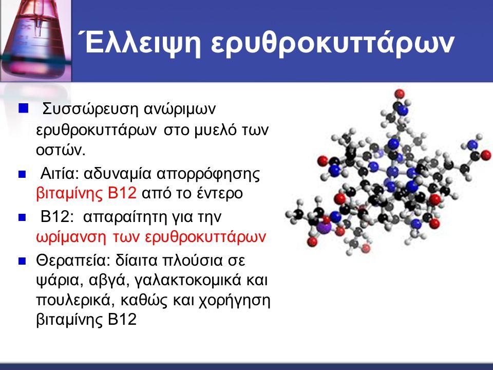 Έλλειψη ερυθροκυττάρων Συσσώρευση ανώριμων ερυθροκυττάρων στο μυελό των οστών. Αιτία: αδυναμία απορρόφησης βιταμίνης Β12 από το έντερο Β12: απαραίτητη