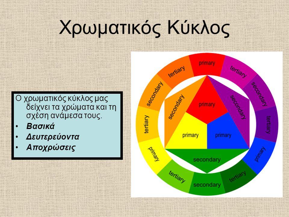 Χρωματικός Κύκλος Ο χρωματικός κύκλος μας δείχνει τα χρώματα και τη σχέση ανάμεσα τους. Βασικά Δευτερεύοντα Aποχρώσεις