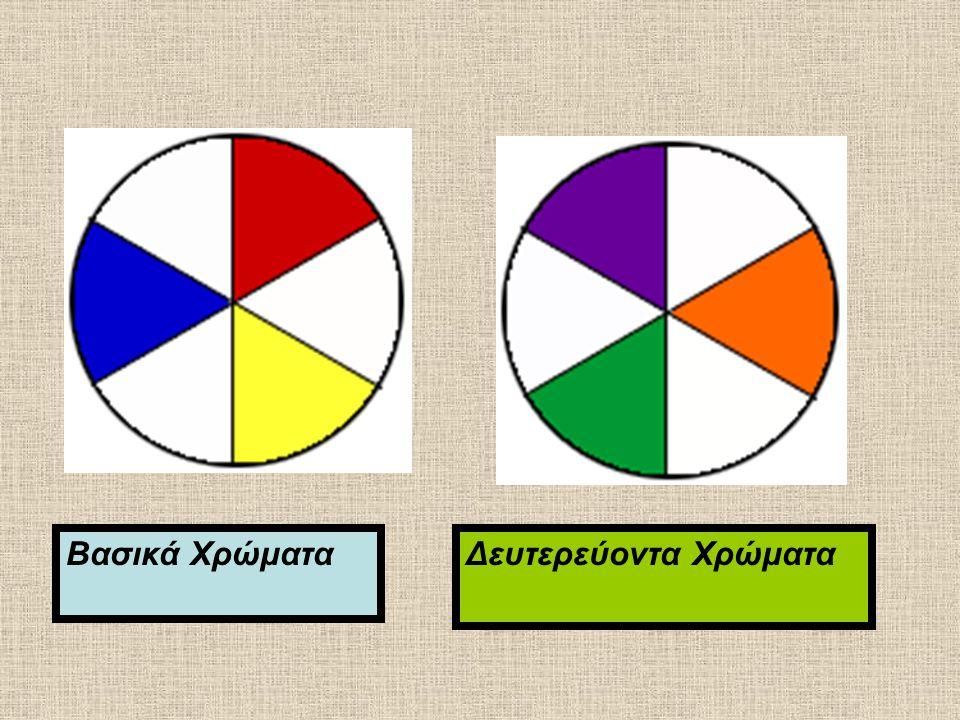 Βασικά ΧρώματαΔευτερεύοντα Χρώματα