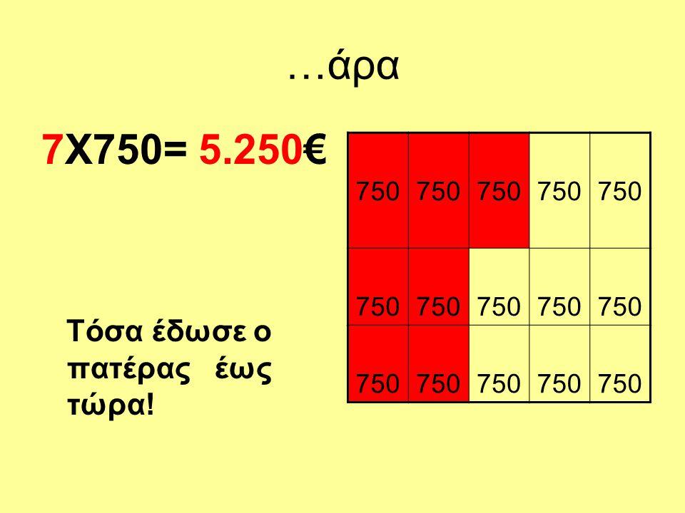 …άρα 7Χ750= 5.250€ Τόσα έδωσε ο πατέρας έως τώρα! 750