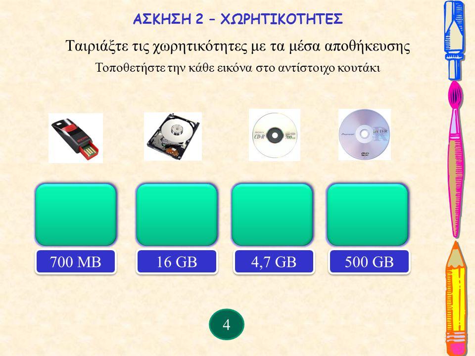 Βάλτε τη σωστή μονάδα στο αντίστοιχο κουτάκι ΑΣΚΗΣΗ 3 - ΜΗΤΡΙΚΗ 5 Κάποιες μονάδες από τις παρακάτω, συνδέονται με καλώδιο με τη μητρική κάρτα και κάποιες άλλες «κουμπώνουν» πάνω σε αυτή.