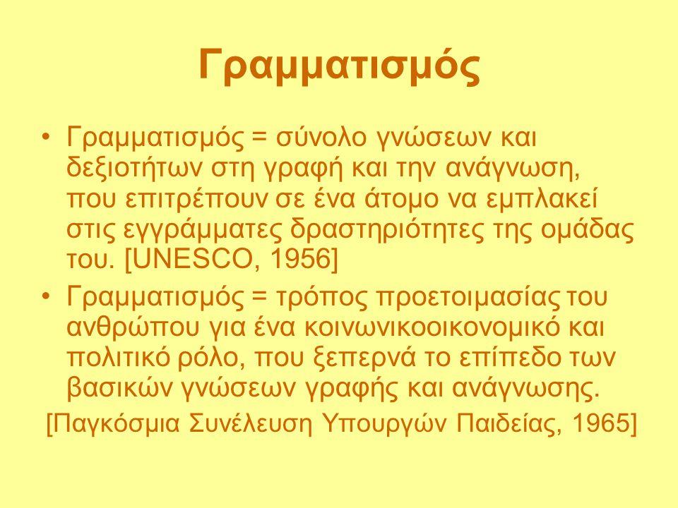 Γραμματισμός Γραμματισμός = σύνολο γνώσεων και δεξιοτήτων στη γραφή και την ανάγνωση, που επιτρέπουν σε ένα άτομο να εμπλακεί στις εγγράμματες δραστηρ