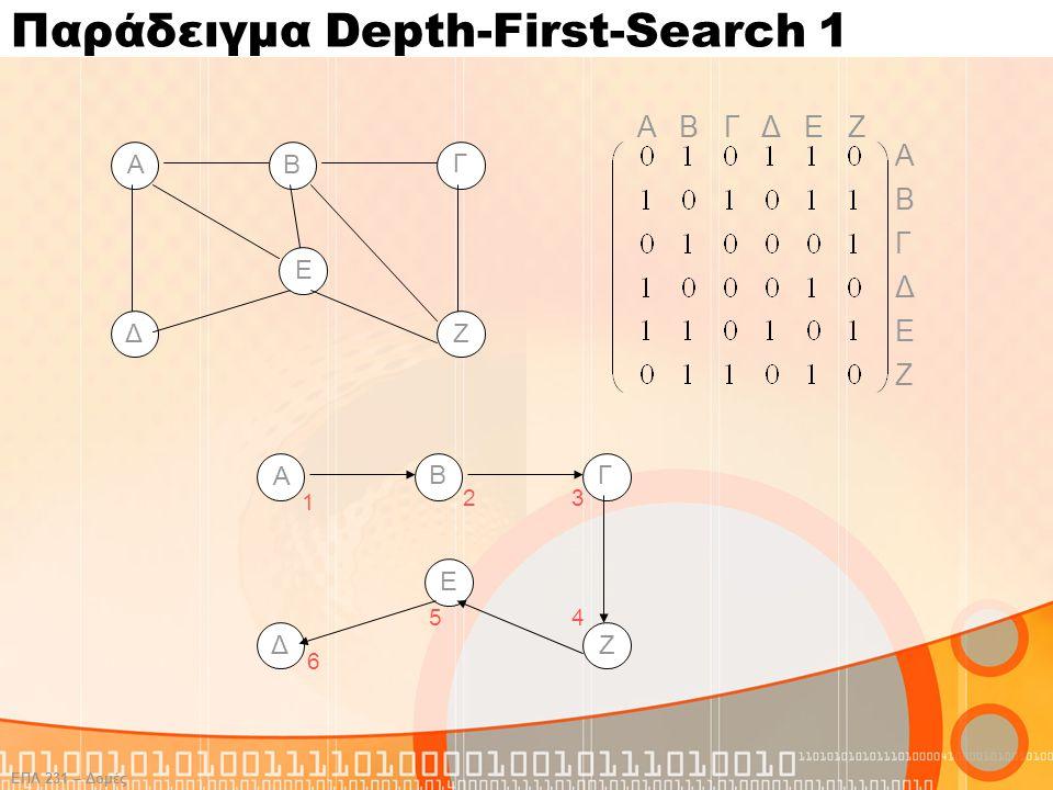 ΕΠΛ 231 – Δομές Δεδομένων και Αλγόριθμοι Παράδειγμα Depth-First-Search 1 A B Γ Ζ Ε Δ A B Γ Ζ Ε Δ 1 23 6 5 4 ΑΒΓΔΕΖΑΒΓΔΕΖ Α Β Γ Δ Ε Ζ