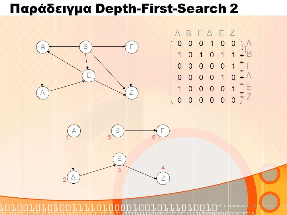 Παράδειγμα Depth-First-Search 2 2 A B Ε Δ Γ A B Ε Δ Γ Ζ Ζ 1 3 4 5 6 ΑΒ Γ Δ Ε Ζ Α Β Γ Δ Ε Ζ                     000000 100001 010000 100000 110101 001000
