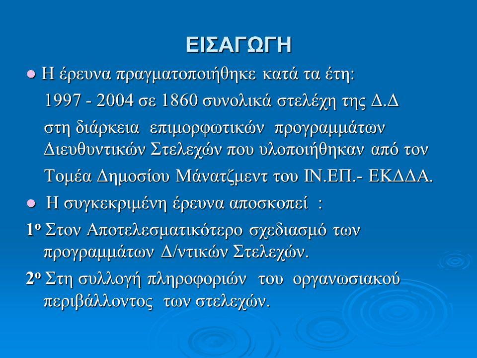 ΣΥΜΜΕΤOΧH:  Βουλή των Ελλήνων (Διοικητικό Προσωπικό)  Υπουργεία: Εθνικής Άμυνας, Παιδείας, Υγείας, Απασχόλησης, Δικαιοσύνης, Εμπορικής Ναυτιλίας, Απασχόλησης, Δικαιοσύνης, Εμπορικής Ναυτιλίας, Αγροτικής Ανάπτυξης και Τροφίμων, Πολιτισμού.