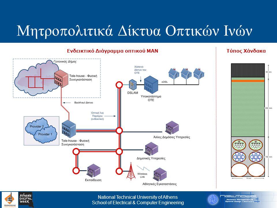 National Technical University of Athens School of Electrical & Computer Engineering - Άντε και το φτιάξαμε το (οπτικό) δίκτυο.