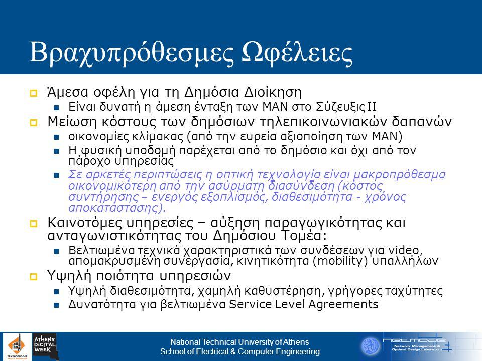 National Technical University of Athens School of Electrical & Computer Engineering Μεσο - μακρο π ρόθεσμες Προο π τικές  Ανάπτυξη περιφερειακών ευρυζωνικών αγορών – Προσέλκυση επενδύσεων Συνάθροιση ζήτησης Διάθεση διαχείρισης σε τηλεπικοινωνιακό πάροχο Χονδρική διάθεση της υποδομής σε τηλεπικοινωνιακούς πάροχους (π.χ.
