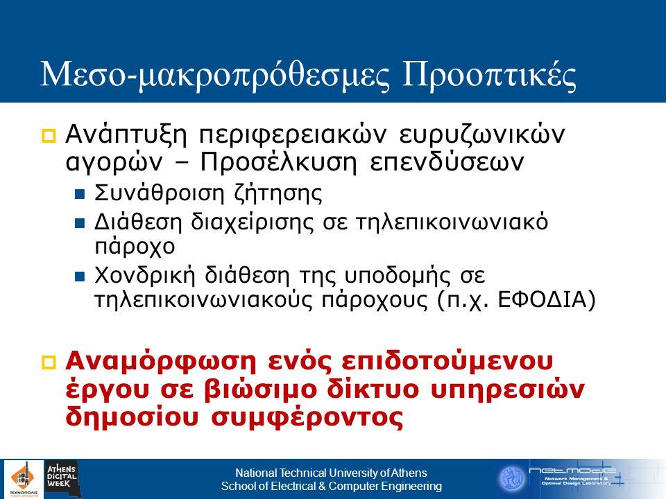 National Technical University of Athens School of Electrical & Computer Engineering Πλάνο Διαχείρισης των Ο π τικών ΜΑΝ με Συμ π ράξεις Δημοσίου & Ιδιωτικού Τομέα