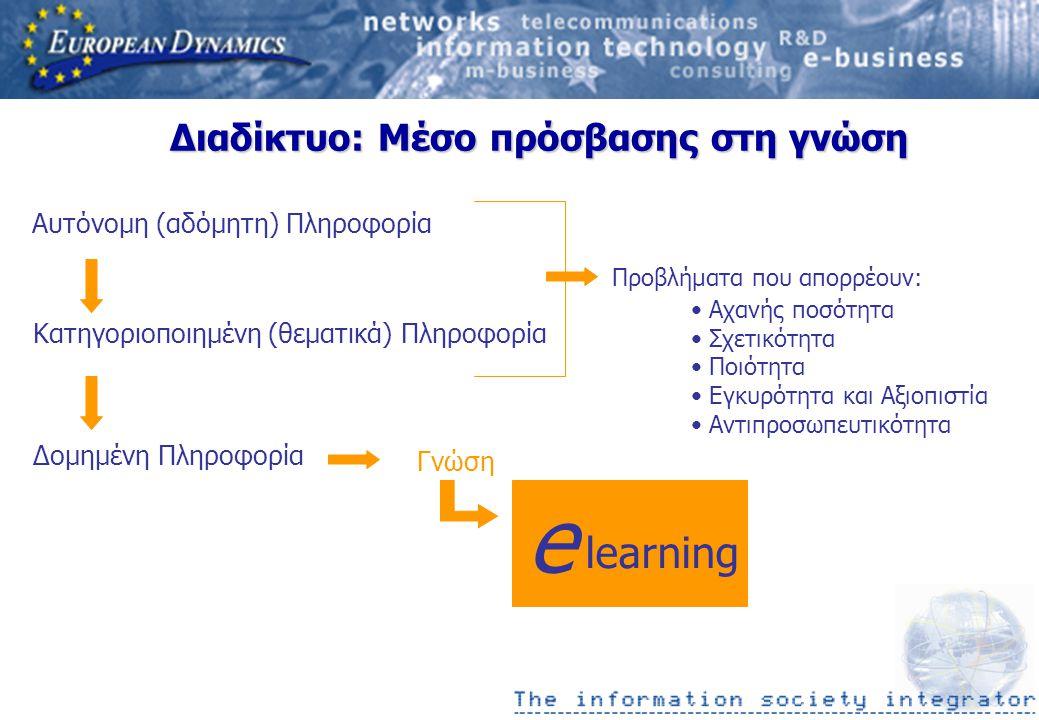 Αυτόνομη (αδόμητη) Πληροφορία Κατηγοριοποιημένη (θεματικά) Πληροφορία Γνώση Δομημένη Πληροφορία Διαδίκτυο: Μέσο πρόσβασης στη γνώση Προβλήματα που απορρέουν: Αχανής ποσότητα Σχετικότητα Ποιότητα Εγκυρότητα και Αξιοπιστία Αντιπροσωπευτικότητα Εκπαίδευση από απόσταση μέσω του διαδικτύου learning e