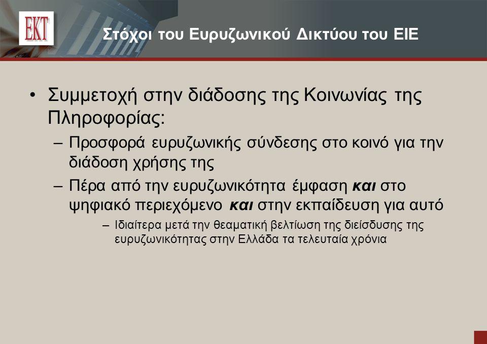 Δράσεις: www.broadbandcity.gr Σημείο αναφοράς για την Ευρυζωνικότητα στο ΕΙΕ –Υποστήριξη των εκπαιδευτικών δραστηριοτήτων –Παροχή πληροφοριών αλλά και: Αυτόνομη παρουσία ως τόπος προώθησης της ευρυζωνικότητας και της παροχής περιεχομένου Ποικίλο πληροφοριακό υλικό και συνεχής ανανέωση –Εκδηλώσεις, περιεχόμενο, κ.α.
