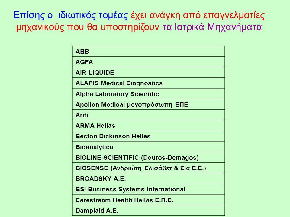 Επίσης ο ιδιωτικός τομέας έχει ανάγκη από επαγγελματίες μηχανικούς που θα υποστηρίζουν τα Ιατρικά Μηχανήματα AΒΒ AGFA AIR LIQUIDE ALAPIS Medical Diagn