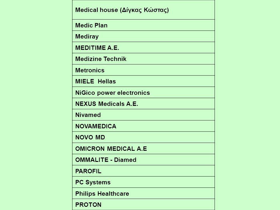Medical house (Δίγκας Κώστας) Medic Plan Mediray MEDITIME A.E. Medizine Technik Metronics MIELE Hellas NiGico power electronics NEXUS Medicals A.E. Ni