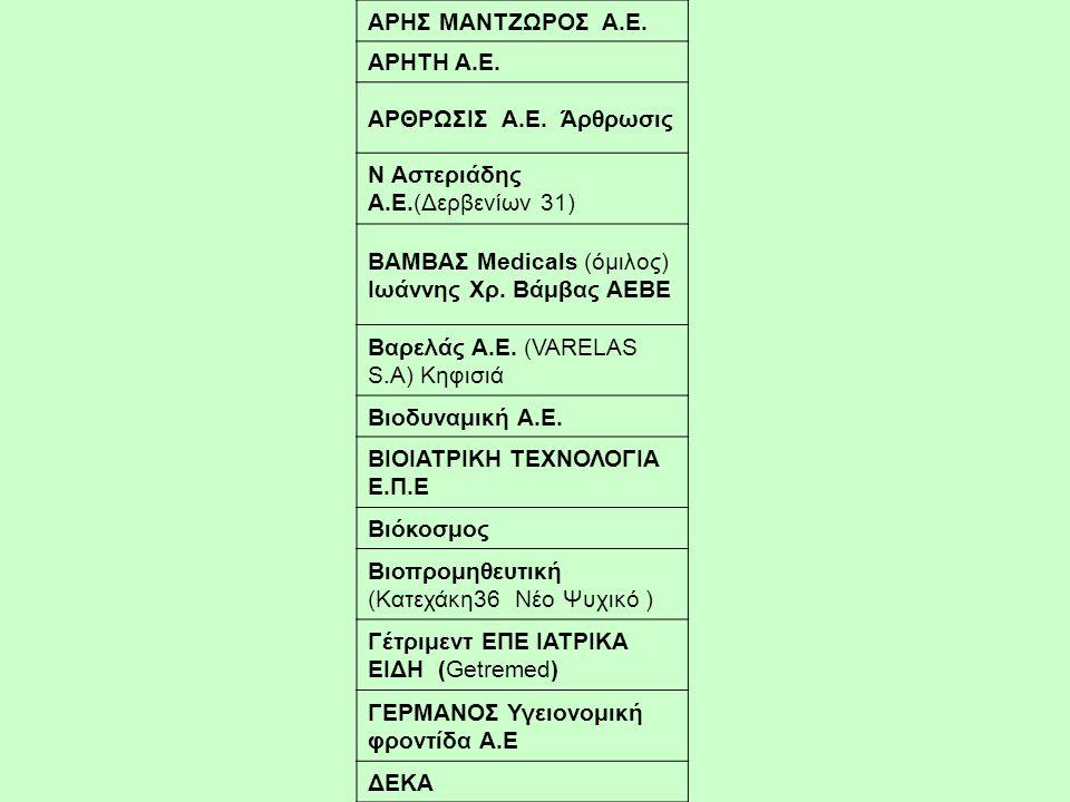 ΑΡΗΣ ΜΑΝΤΖΩΡΟΣ Α.Ε. ΑΡΗΤΗ Α.Ε. ΑΡΘΡΩΣΙΣ Α.Ε. Άρθρωσις N Αστεριάδης Α.Ε.(Δερβενίων 31) ΒΑΜΒΑΣ Medicals (όμιλος) Ιωάννης Χρ. Βάμβας ΑΕΒΕ Βαρελάς A.E. (V