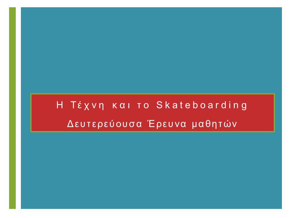 + Η Τέχνη και το Skateboarding Δευτερεύουσα Έρευνα μαθητών