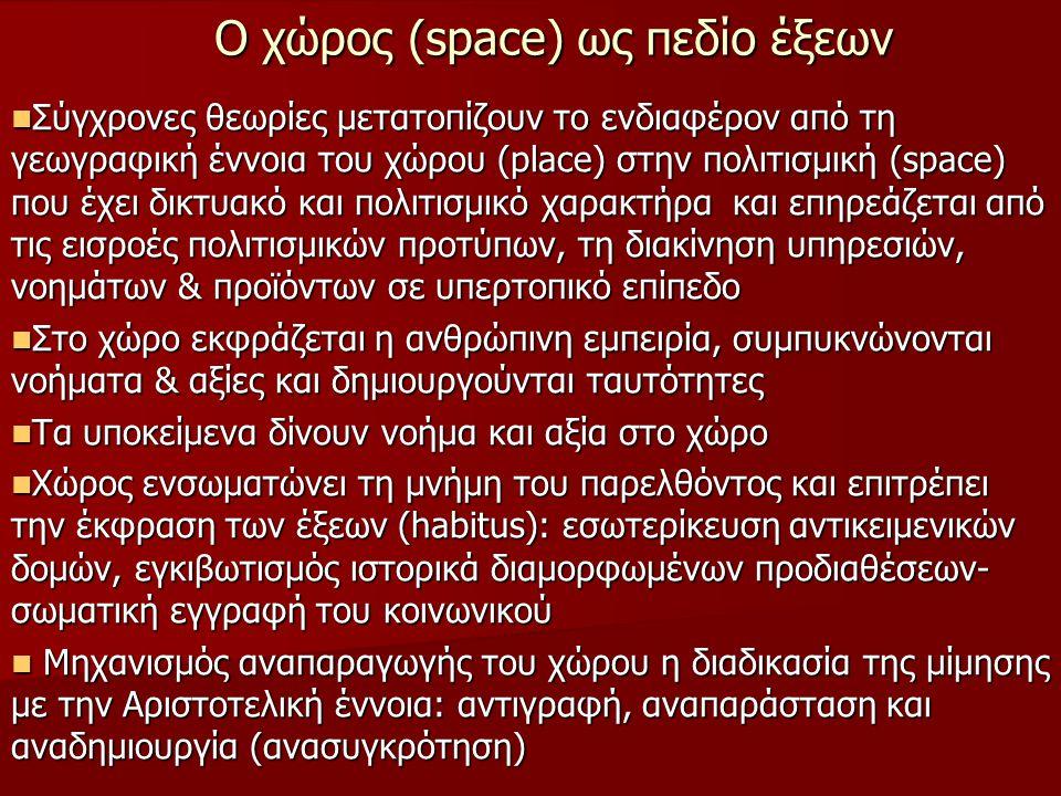 O χώρος (space) ως πεδίο έξεων Σύγχρονες θεωρίες μετατοπίζουν το ενδιαφέρον από τη γεωγραφική έννοια του χώρου (place) στην πολιτισμική (space) που έχει δικτυακό και πολιτισμικό χαρακτήρα και επηρεάζεται από τις εισροές πολιτισμικών προτύπων, τη διακίνηση υπηρεσιών, νοημάτων & προϊόντων σε υπερτοπικό επίπεδο Σύγχρονες θεωρίες μετατοπίζουν το ενδιαφέρον από τη γεωγραφική έννοια του χώρου (place) στην πολιτισμική (space) που έχει δικτυακό και πολιτισμικό χαρακτήρα και επηρεάζεται από τις εισροές πολιτισμικών προτύπων, τη διακίνηση υπηρεσιών, νοημάτων & προϊόντων σε υπερτοπικό επίπεδο Στο χώρο εκφράζεται η ανθρώπινη εμπειρία, συμπυκνώνονται νοήματα & αξίες και δημιουργούνται ταυτότητες Στο χώρο εκφράζεται η ανθρώπινη εμπειρία, συμπυκνώνονται νοήματα & αξίες και δημιουργούνται ταυτότητες Τα υποκείμενα δίνουν νοήμα και αξία στο χώρο Τα υποκείμενα δίνουν νοήμα και αξία στο χώρο Χώρος ενσωματώνει τη μνήμη του παρελθόντος και επιτρέπει την έκφραση των έξεων (habitus): εσωτερίκευση αντικειμενικών δομών, εγκιβωτισμός ιστορικά διαμορφωμένων προδιαθέσεων- σωματική εγγραφή του κοινωνικού Χώρος ενσωματώνει τη μνήμη του παρελθόντος και επιτρέπει την έκφραση των έξεων (habitus): εσωτερίκευση αντικειμενικών δομών, εγκιβωτισμός ιστορικά διαμορφωμένων προδιαθέσεων- σωματική εγγραφή του κοινωνικού Μηχανισμός αναπαραγωγής του χώρου η διαδικασία της μίμησης με την Αριστοτελική έννοια: αντιγραφή, αναπαράσταση και αναδημιουργία (ανασυγκρότηση) Μηχανισμός αναπαραγωγής του χώρου η διαδικασία της μίμησης με την Αριστοτελική έννοια: αντιγραφή, αναπαράσταση και αναδημιουργία (ανασυγκρότηση)