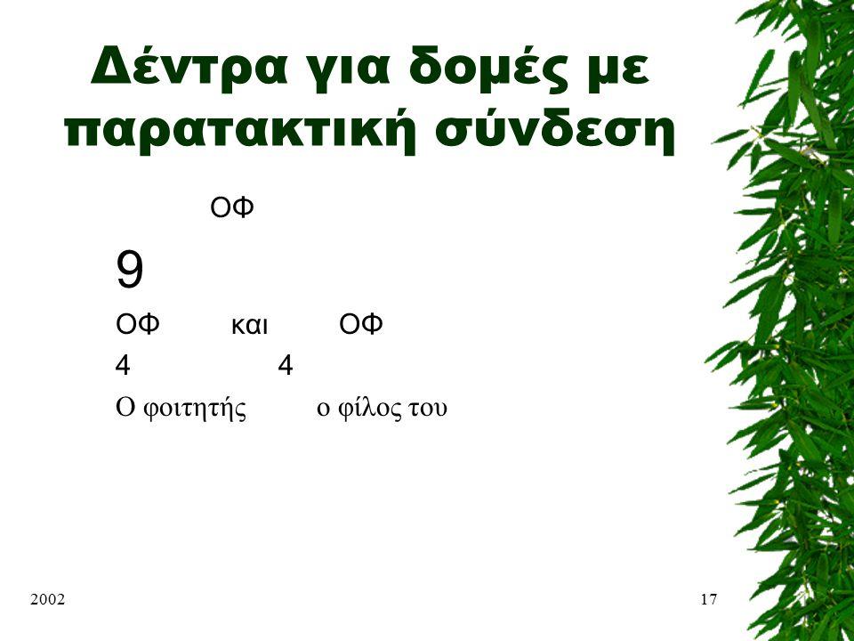 200217 Δέντρα για δομές με παρατακτική σύνδεση ΟΦ 9 ΟΦ και ΟΦ 4 Ο φοιτητής ο φίλος του