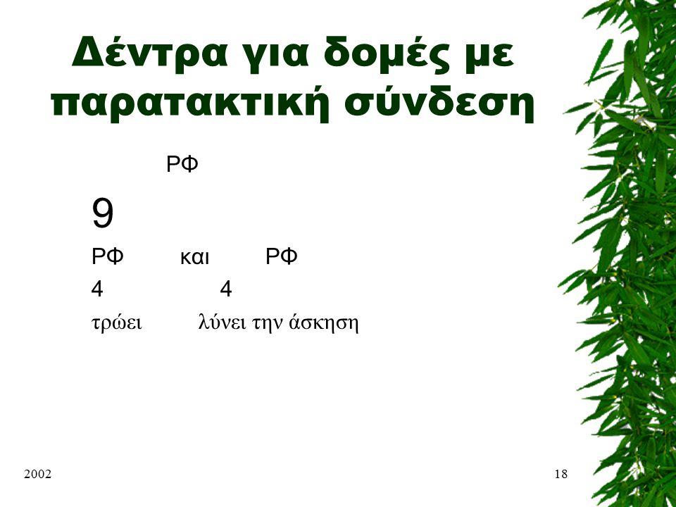 200218 Δέντρα για δομές με παρατακτική σύνδεση ΡΦ 9 ΡΦ και ΡΦ 4 τρώει λύνει την άσκηση