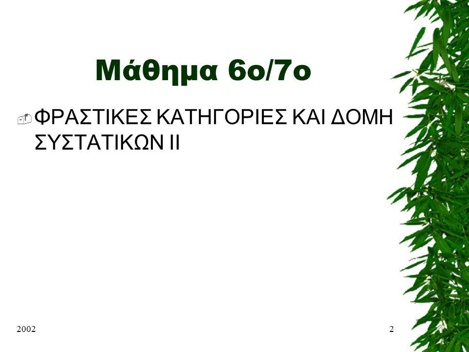 20022 Μάθημα 6o/7ο  ΦΡΑΣΤΙΚΕΣ ΚΑΤΗΓΟΡΙΕΣ ΚΑΙ ΔΟΜΗ ΣΥΣΤΑΤΙΚΩΝ II