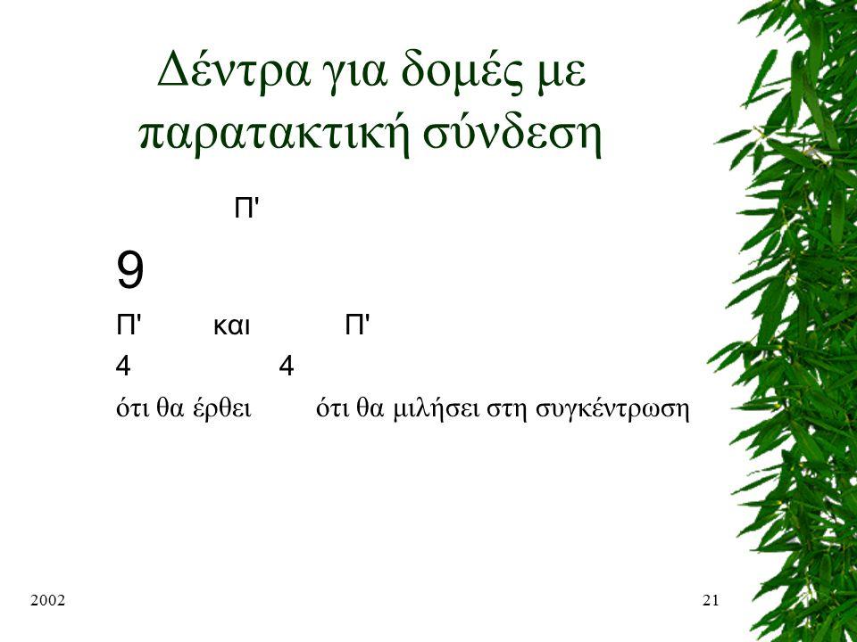 200221 Δέντρα για δομές με παρατακτική σύνδεση Π' 9 Π' και Π' 4 ότι θα έρθει ότι θα μιλήσει στη συγκέντρωση