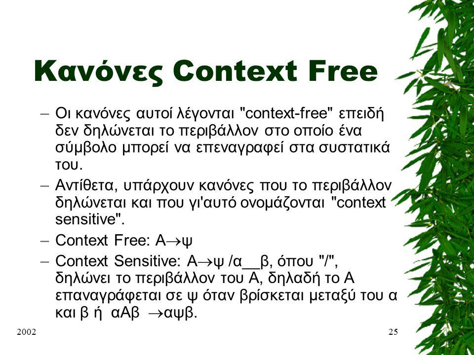 200225 Κανόνες Context Free –Οι κανόνες αυτοί λέγονται