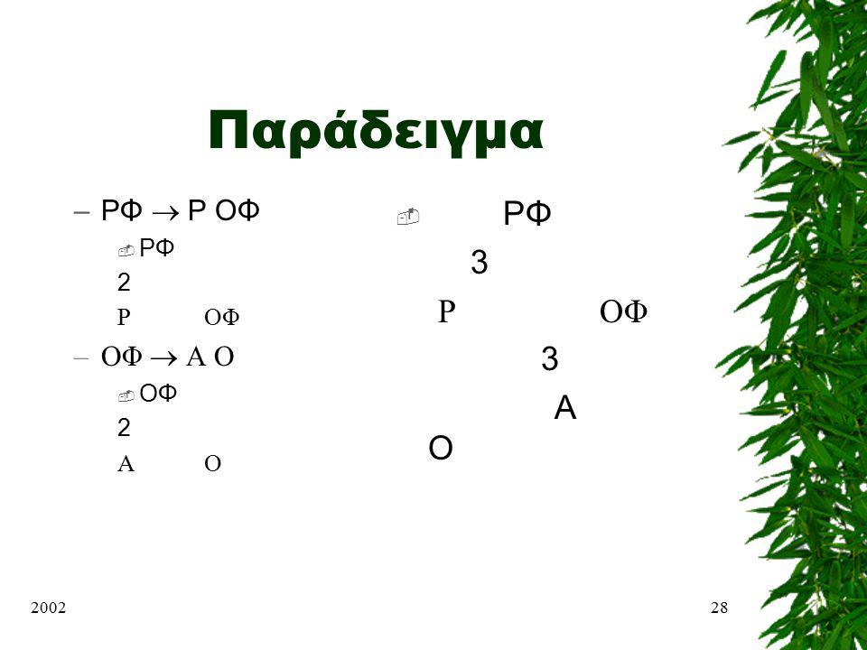 200228 Παράδειγμα –ΡΦ  Ρ ΟΦ  ΡΦ 2 ΡΟΦ –ΟΦ  Α Ο  ΟΦ 2 ΑΟ  ΡΦ 3 Ρ ΟΦ 3 Α Ο