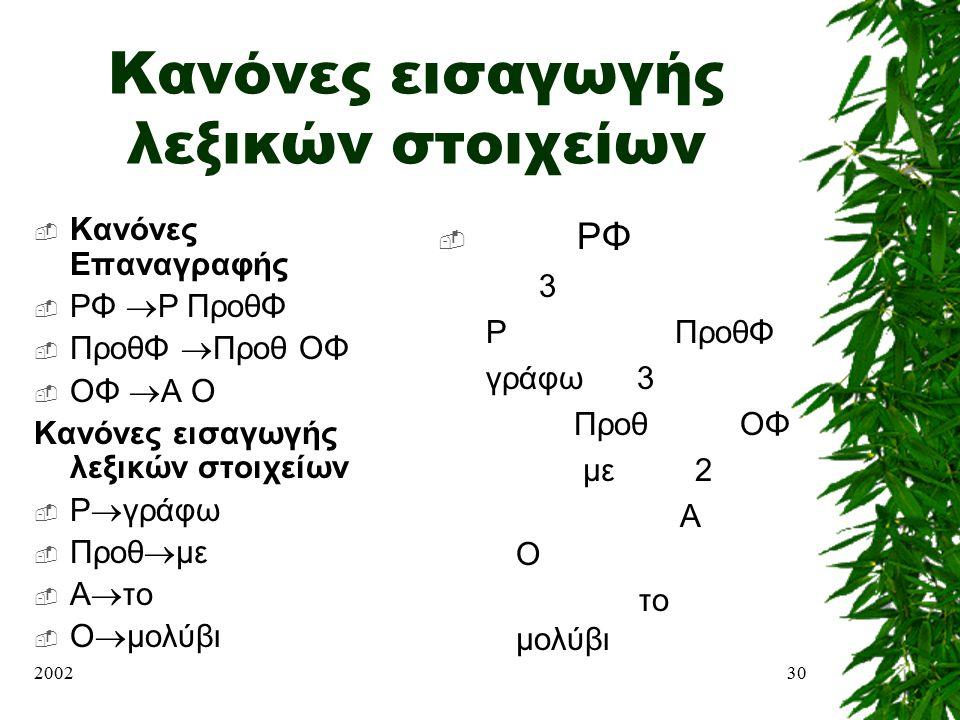 200230 Κανόνες εισαγωγής λεξικών στοιχείων  Κανόνες Επαναγραφής  ΡΦ  Ρ ΠροθΦ  ΠροθΦ  Προθ ΟΦ  ΟΦ  Α Ο Κανόνες εισαγωγής λεξικών στοιχείων  Ρ 