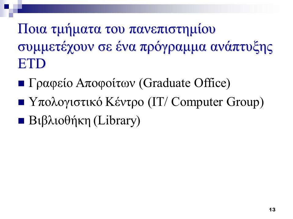 13 Ποια τμήματα του πανεπιστημίου συμμετέχουν σε ένα πρόγραμμα ανάπτυξης ETD Γραφείο Αποφοίτων (Graduate Office) Υπολογιστικό Κέντρο (IT/ Computer Group) Βιβλιοθήκη (Library)