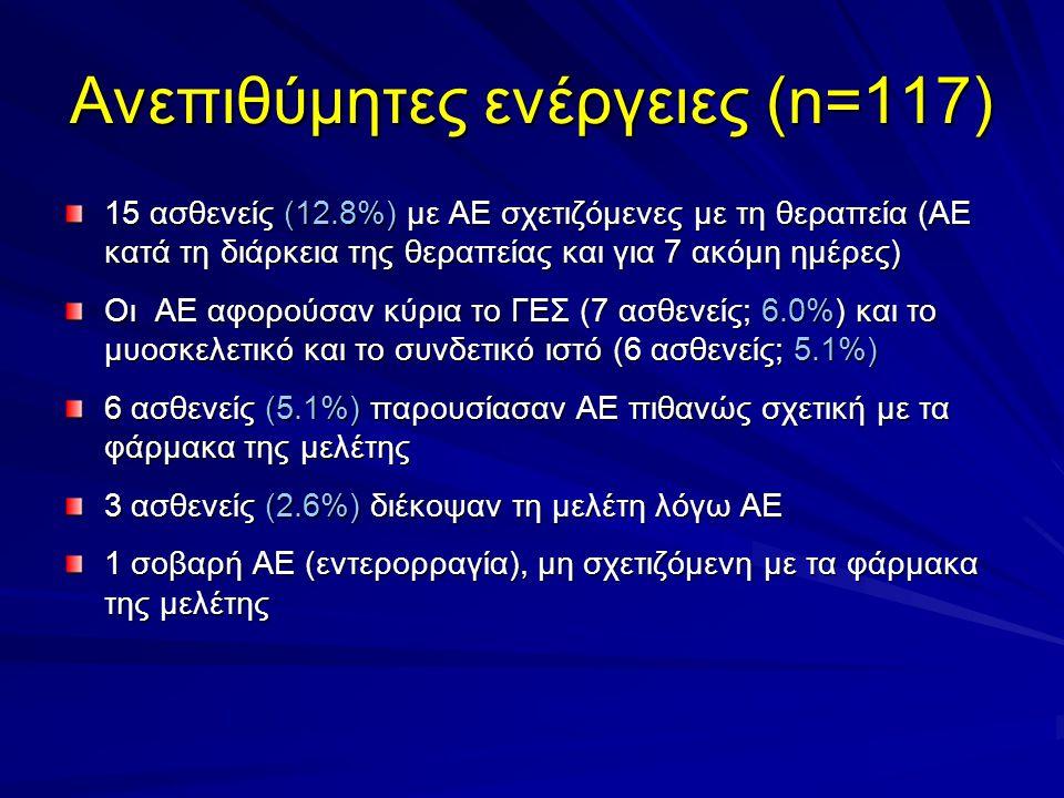 Ανεπιθύμητες ενέργειες (n=117) 15 ασθενείς (12.8%) με ΑΕ σχετιζόμενες με τη θεραπεία (AE κατά τη διάρκεια της θεραπείας και για 7 ακόμη ημέρες) Οι AE