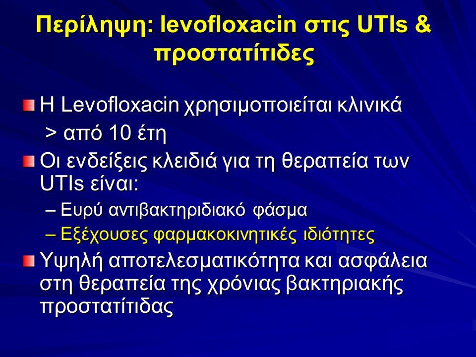 Περίληψη: levofloxacin στις UTIs & προστατίτιδες Η Levofloxacin χρησιμοποιείται κλινικά > από 10 έτη Οι ενδείξεις κλειδιά για τη θεραπεία των UTIs είν