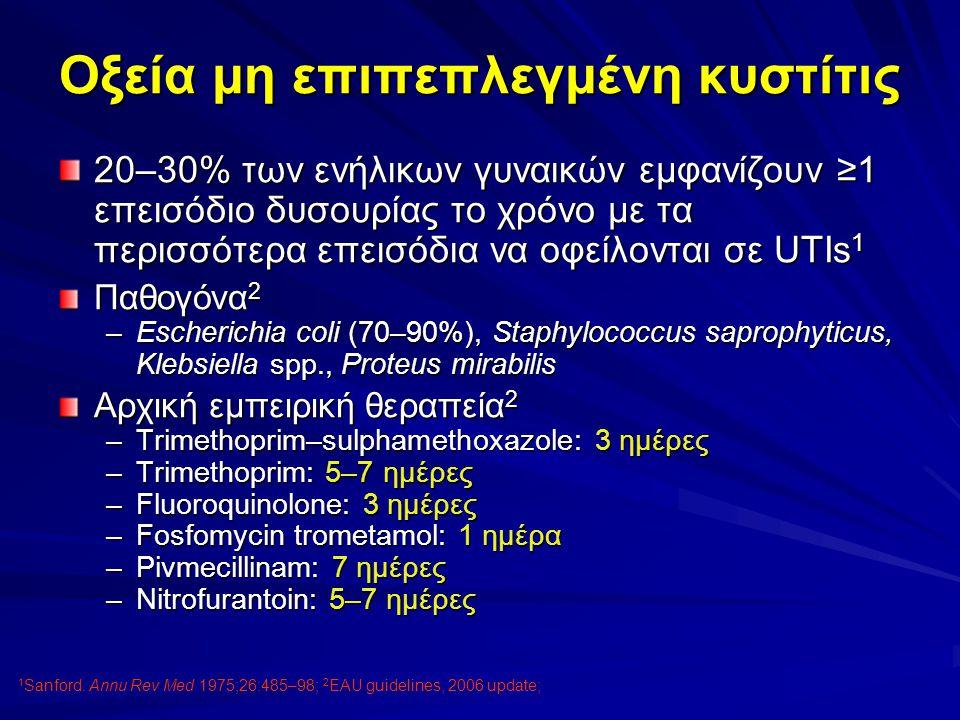 Οξεία μη επιπεπλεγμένη κυστίτις 20–30% των ενήλικων γυναικών εμφανίζουν ≥1 επεισόδιο δυσουρίας το χρόνο με τα περισσότερα επεισόδια να οφείλονται σε U