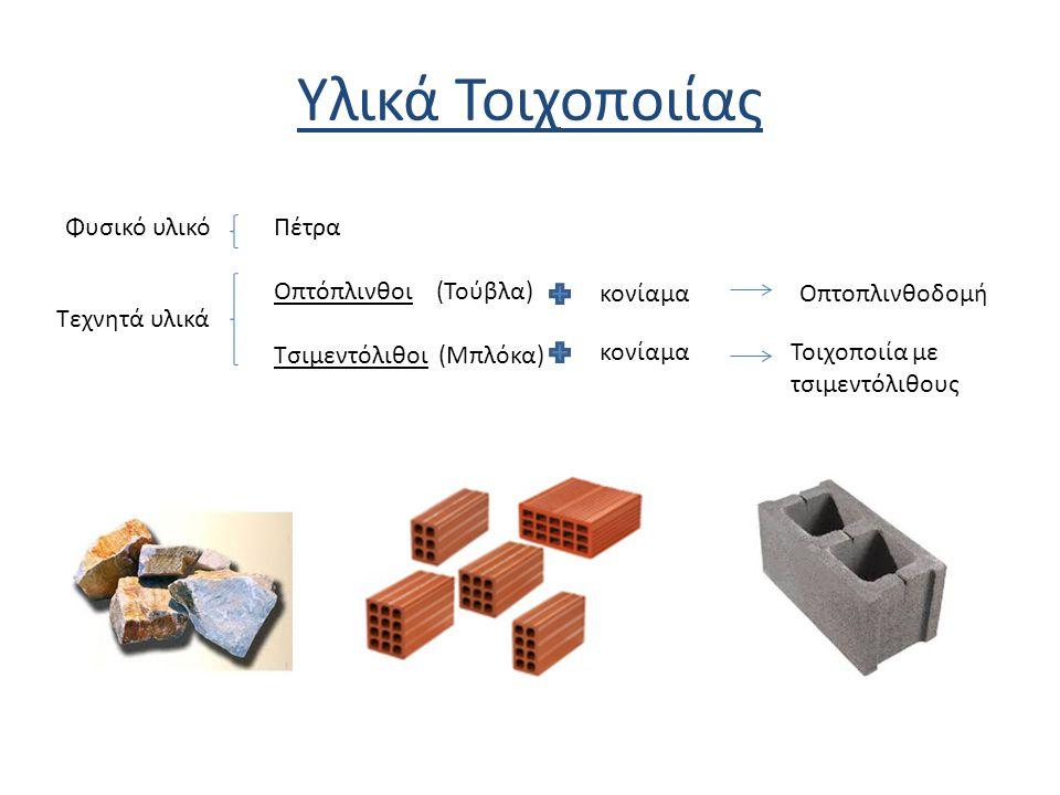 Υλικά Τοιχοποιίας Πέτρα Οπτόπλινθοι (Τούβλα) Τσιμεντόλιθοι (Μπλόκα) Φυσικό υλικό Τεχνητά υλικά Οπτοπλινθοδομή Τοιχοποιία με τσιμεντόλιθους κονίαμα