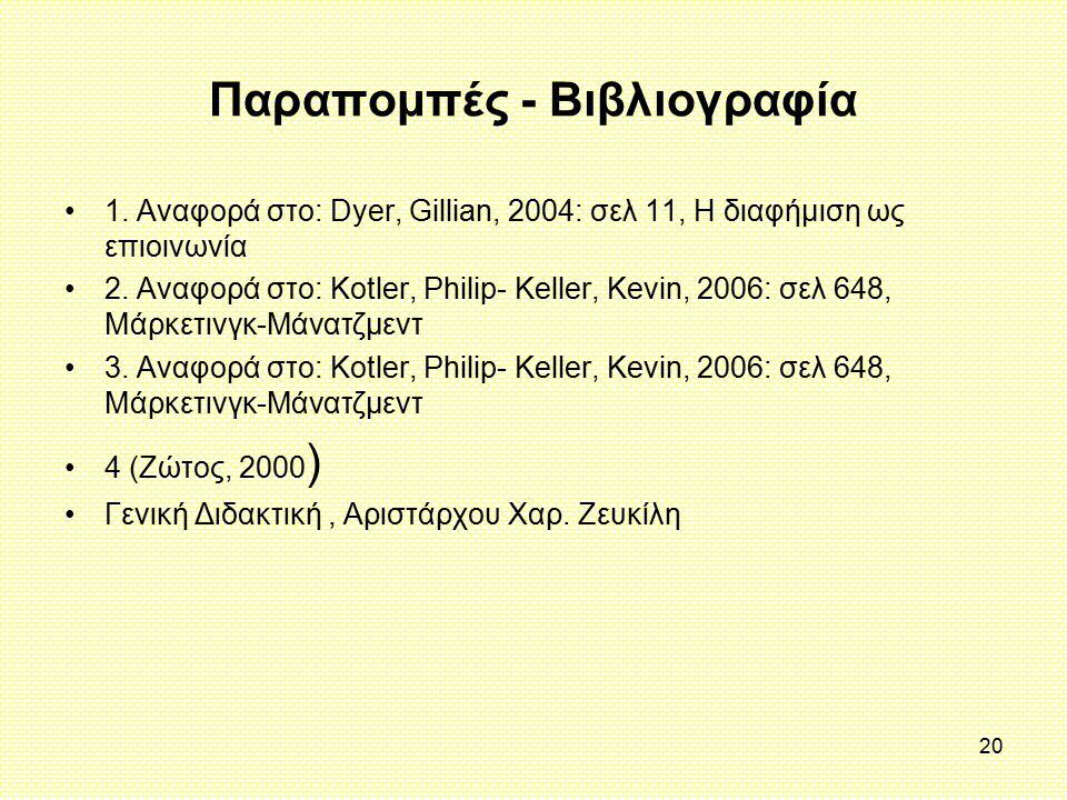 20 Παραπομπές - Βιβλιογραφία 1. Αναφορά στο: Dyer, Gillian, 2004: σελ 11, Η διαφήμιση ως επιοινωνία 2. Αναφορά στο: Kotler, Philip- Keller, Kevin, 200