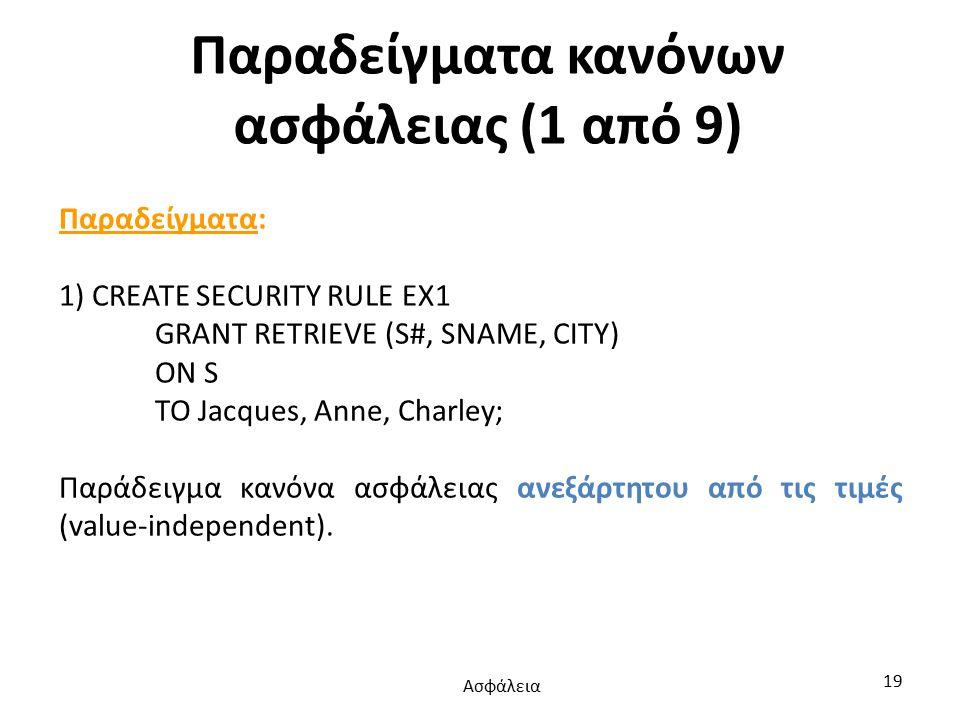 Παραδείγματα κανόνων ασφάλειας (1 από 9) Παραδείγματα: 1) CREATE SECURITY RULE EX1 GRANT RETRIEVE (S#, SNAME, CITY) ON S TO Jacques, Anne, Charley; Παράδειγμα κανόνα ασφάλειας ανεξάρτητου από τις τιμές (value-independent).