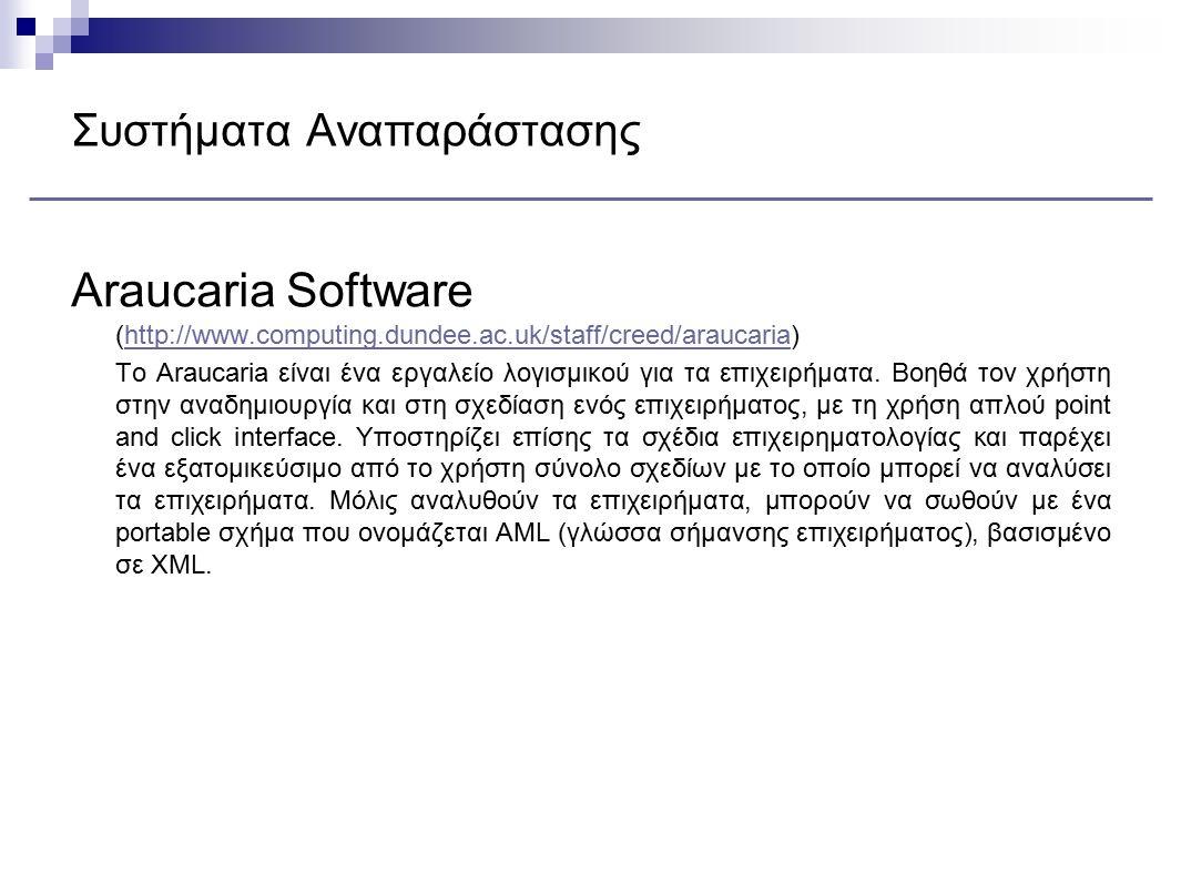 Συστήματα Αναπαράστασης Αraucaria Software (http://www.computing.dundee.ac.uk/staff/creed/araucaria)http://www.computing.dundee.ac.uk/staff/creed/arau