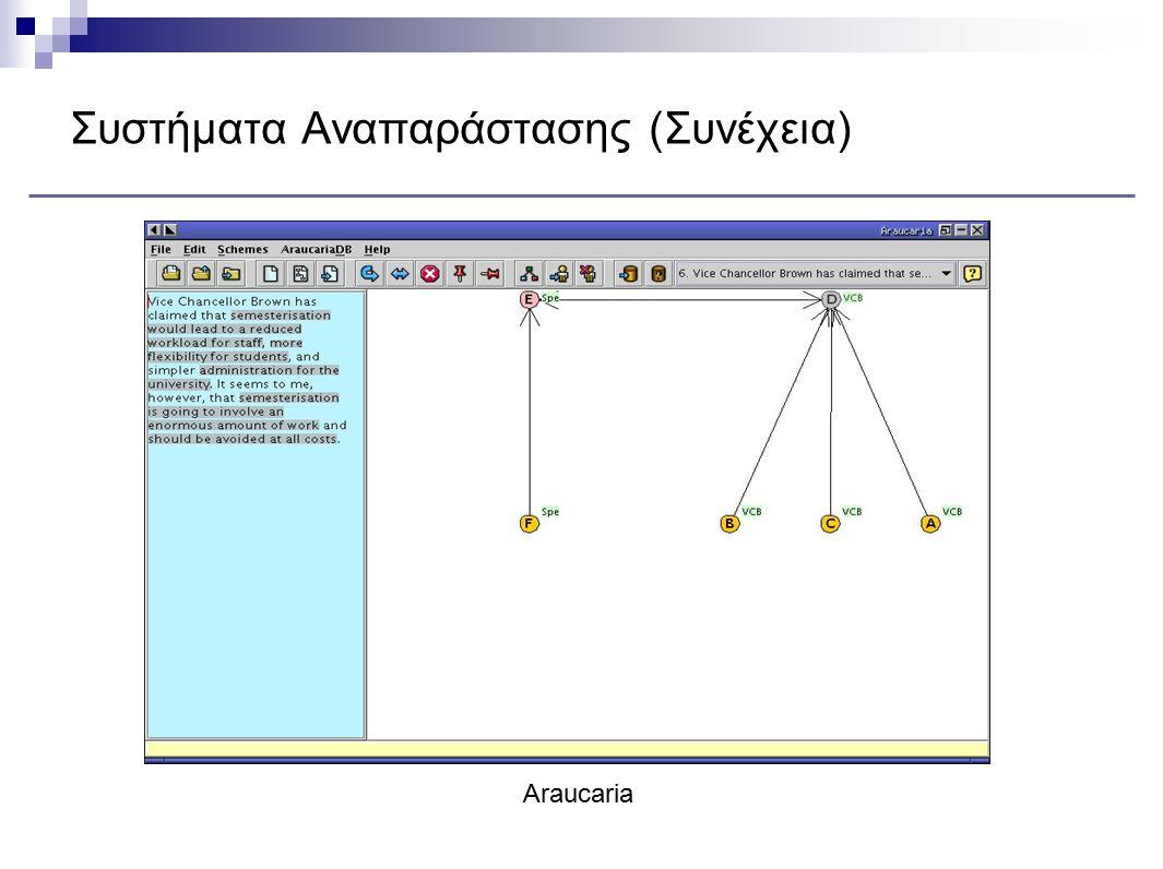 Συστήματα Αναπαράστασης (Συνέχεια) Araucaria