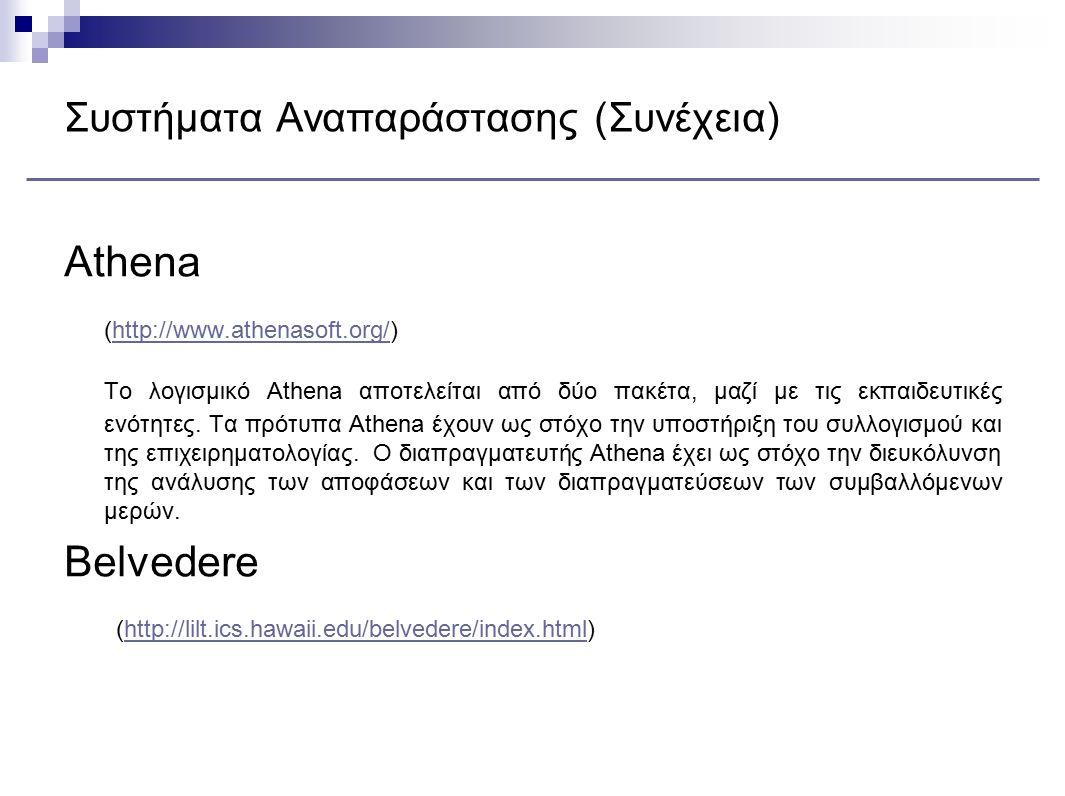 Συστήματα Αναπαράστασης (Συνέχεια) Athena (http://www.athenasoft.org/)http://www.athenasoft.org/ Το λογισμικό Athena αποτελείται από δύο πακέτα, μαζί