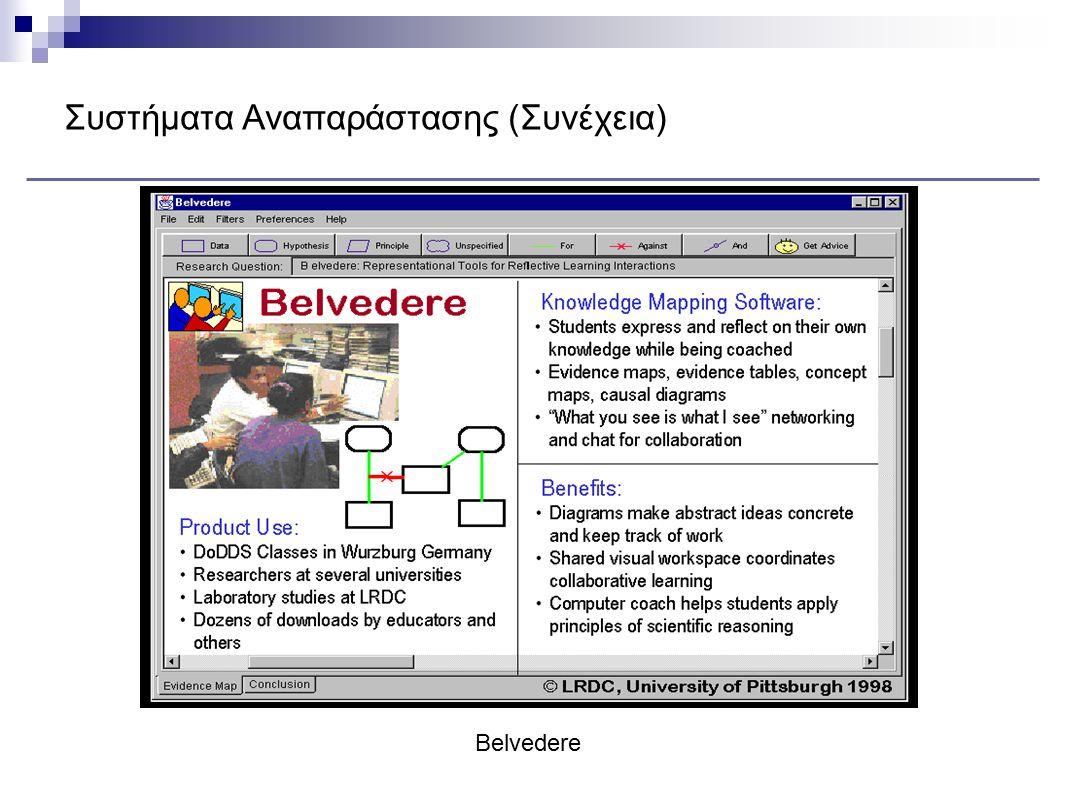 Συστήματα Αναπαράστασης (Συνέχεια) Belvedere