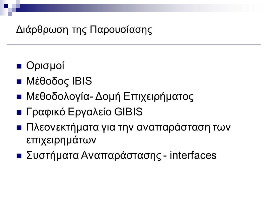 Διάρθρωση της Παρουσίασης Ορισμοί Μέθοδος IBIS Μεθοδολογία- Δομή Επιχειρήματος Γραφικό Εργαλείο GIBIS Πλεονεκτήματα για την αναπαράσταση των επιχειρημ