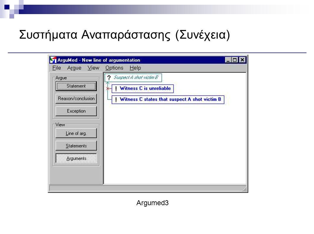 Συστήματα Αναπαράστασης (Συνέχεια) Argumed3