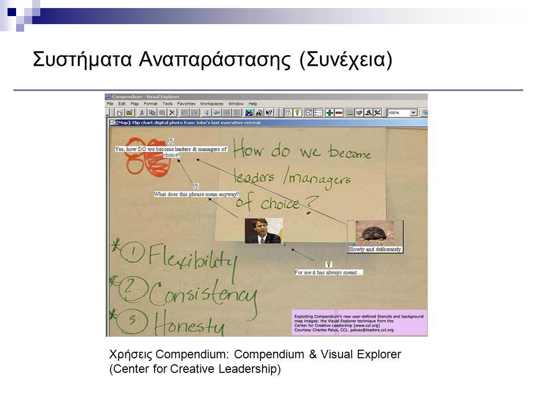 Συστήματα Αναπαράστασης (Συνέχεια) Χρήσεις Compendium: Compendium & Visual Explorer (Center for Creative Leadership)