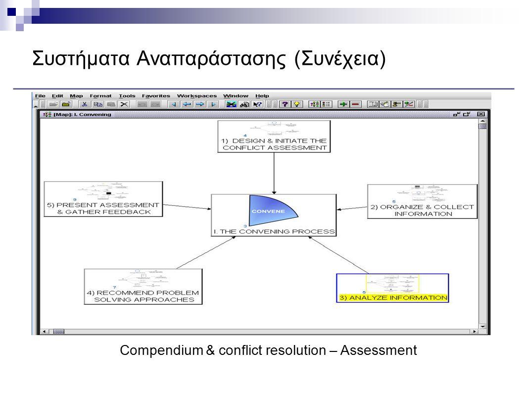 Συστήματα Αναπαράστασης (Συνέχεια) Compendium & conflict resolution – Assessment