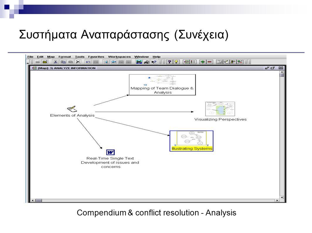 Συστήματα Αναπαράστασης (Συνέχεια) Compendium & conflict resolution - Analysis