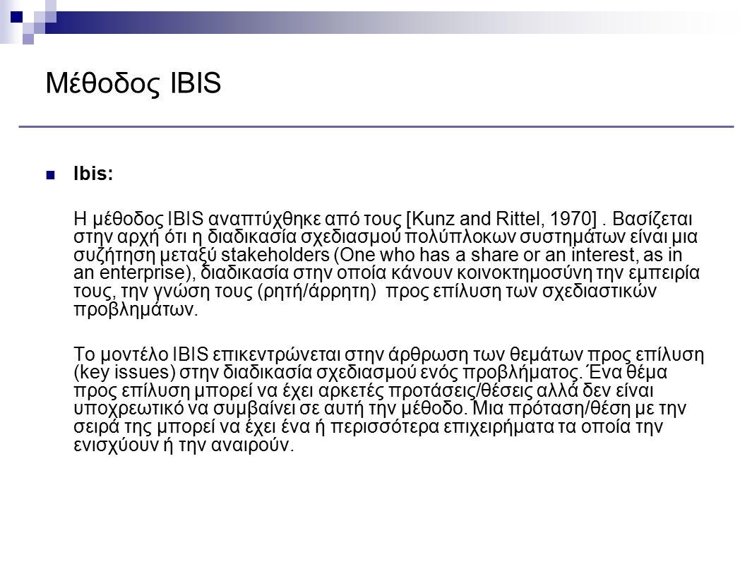 Μέθοδος IBIS Ibis: Η μέθοδος IBIS αναπτύχθηκε από τους [Kunz and Rittel, 1970]. Βασίζεται στην αρχή ότι η διαδικασία σχεδιασμού πολύπλοκων συστημάτων