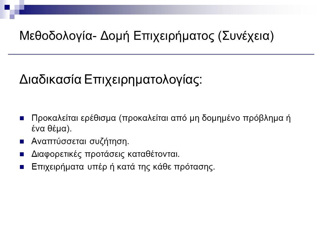 Μεθοδολογία- Δομή Επιχειρήματος (Συνέχεια) Διαδικασία Επιχειρηματολογίας: Προκαλείται ερέθισμα (προκαλείται από μη δομημένο πρόβλημα ή ένα θέμα). Αναπ