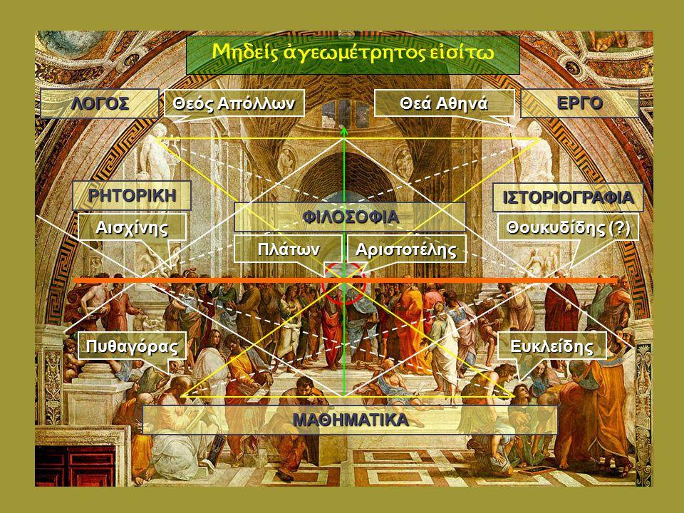 Συμπεράσματα Η καταλυτική επιρροή της αρχαίας ελληνικής σκέψης στους Αναγεννησιακούς καλλιτέχνες Η αλληλεξάρτηση των επιστημών του αρχαίου ελληνικού κόσμου Το μεγαλείο της Τέχνης ως ύψιστης μορφής έκφρασης