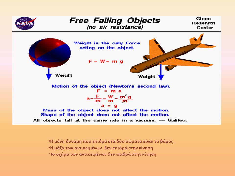 Η μόνη δύναμη που επιδρά στα δύο σώματα είναι το βάρος Η μάζα των αντικειμένων δεν επιδρά στην κίνηση Το σχήμα των αντικειμένων δεν επιδρά στην κίνηση