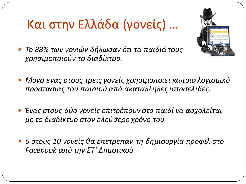 Και στην Ελλάδα (γονείς) … Το 88% των γονιών δήλωσαν ότι τα παιδιά τους χρησιμοποιούν το διαδίκτυο. Μόνο ένας στους τρεις γονείς χρησιμοποιεί κάποιο λ