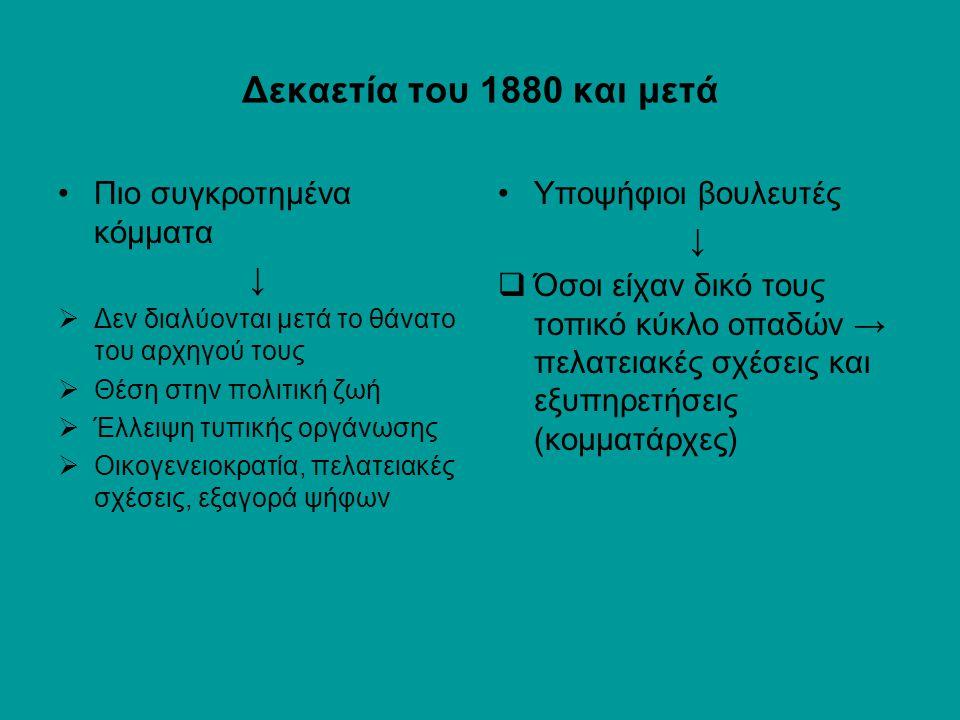 Εκλογικό σύστημα Ψήφος με σφαιρίδια → δυνατότητα να ψηφίζονται όλοι οι υποψήφιοι, θετικά ή αρνητικά Περιορίζεται όμως από το 1882 η ψήφιση θετικά υποψηφίων άλλων κομμάτων Περιορίζεται η εκλογή ανεξάρτητων τοπικών υποψηφιοτήτων Ανεξάρτητοι υποψήφιοι σε κομματικά ψηφοδέλτια  Ο ρόλος των κομμάτων ενισχύεται – αποκτούν κύρος στη δημόσια ζωή