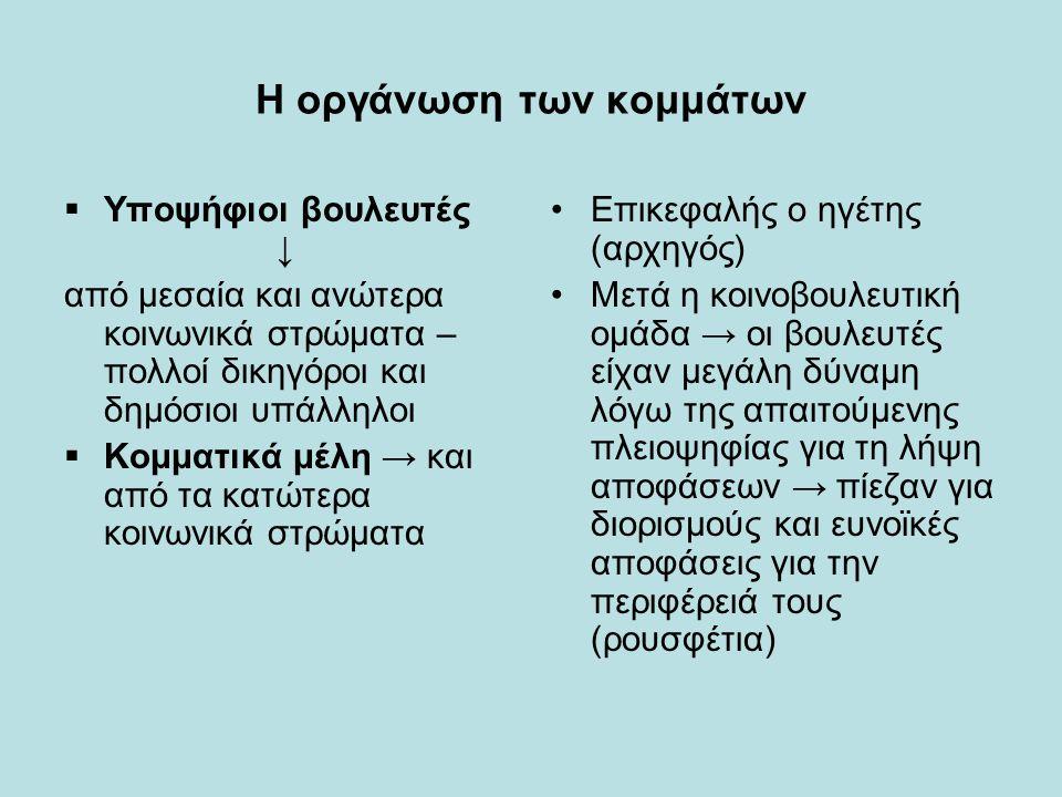 Αρνητικά φαινόμενα ↓ Πατρωνία (διορισμοί, μεταθέσεις, δάνεια..