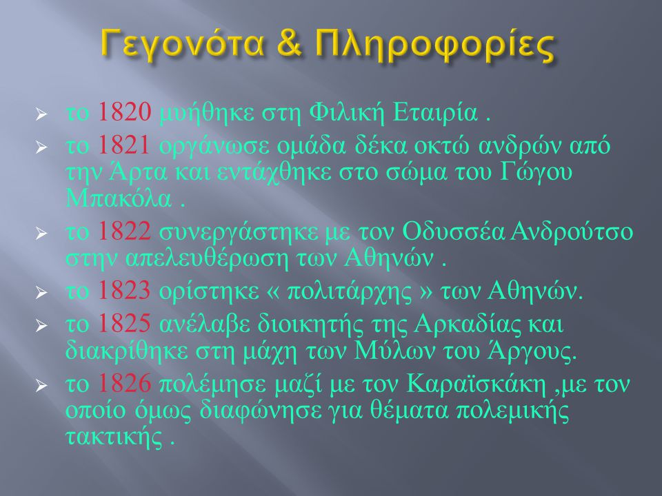  το 1820 μυήθηκε στη Φιλική Εταιρία.  το 1821 οργάνωσε ομάδα δέκα οκτώ ανδρών από την Άρτα και εντάχθηκε στο σώμα του Γώγου Μπακόλα.  το 1822 συνερ